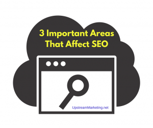 Areas that Affect SEO