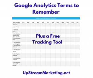 Google Analytics Terms and Tracking Tool